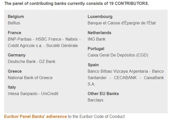 EMMI Panel bancos cálculo Euribor España 2019