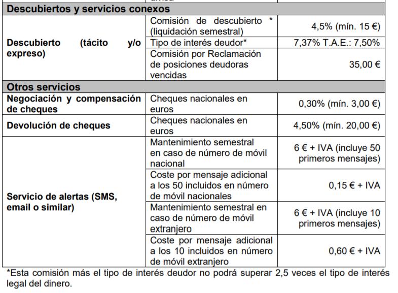Comisiones por descubierto Mi Primera Cuenta Bankia
