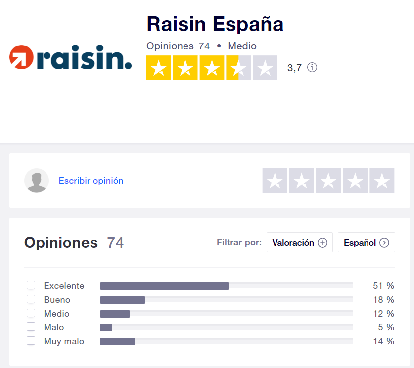 Raisin opiniones en España