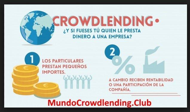 Cómo funciona el crowdlending