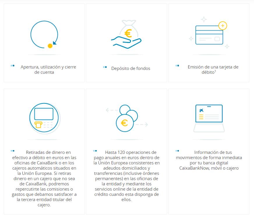 Cuenta de Pago Básica de Caixabank características