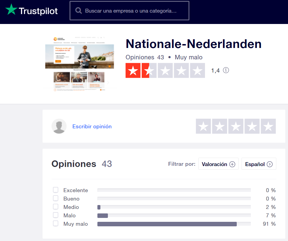 Nationale Nederlanden Opiniones trustpilot